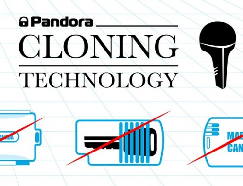 Pandora avvia tutto!